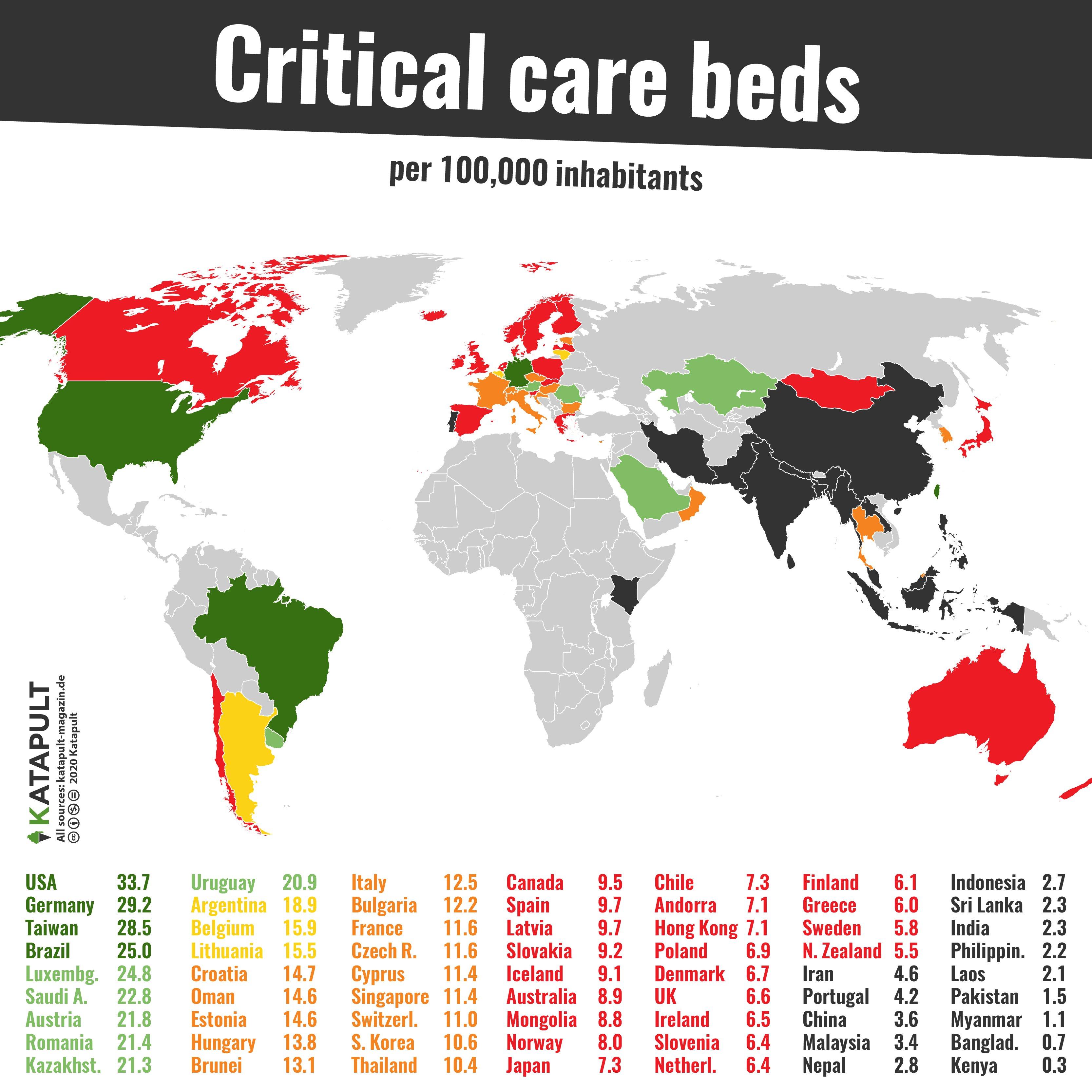 critical_care_beds_per_capita